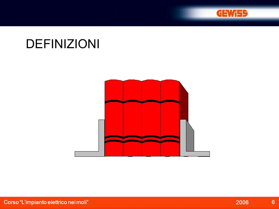 17 2006 Corso Limpianto elettrico nei moli Il grado di protezione minimo dei quadri installati allesterno deve essere pari a IP24 QUADRI ELETTRICI