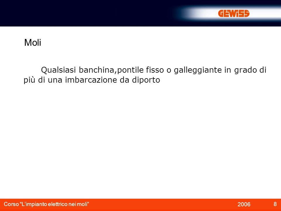 9 2006 Corso Limpianto elettrico nei moli TIPO DI PROTEZIONE UTILIZZABILE