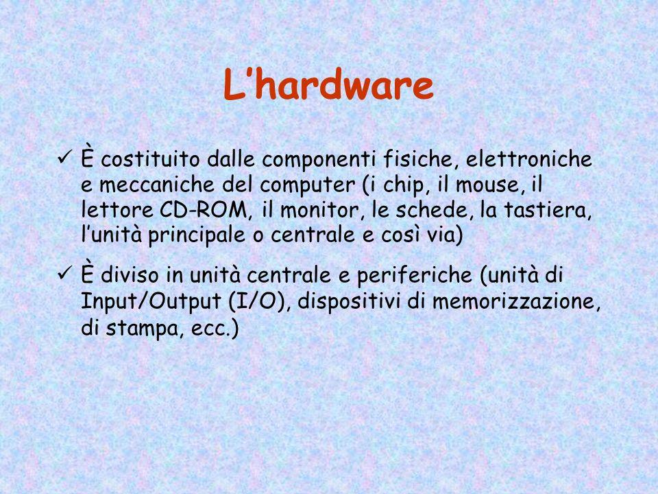 Lhardware È costituito dalle componenti fisiche, elettroniche e meccaniche del computer (i chip, il mouse, il lettore CD-ROM, il monitor, le schede, la tastiera, lunità principale o centrale e così via) È diviso in unità centrale e periferiche (unità di Input/Output (I/O), dispositivi di memorizzazione, di stampa, ecc.)