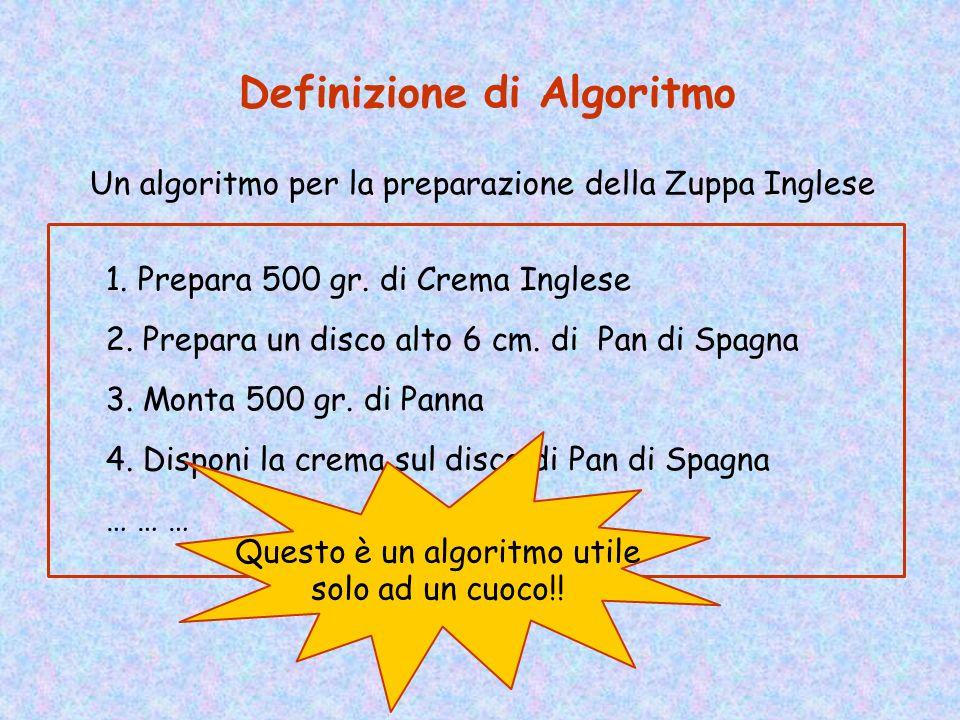 Definizione di Algoritmo 1. Prepara 500 gr. di Crema Inglese 2.