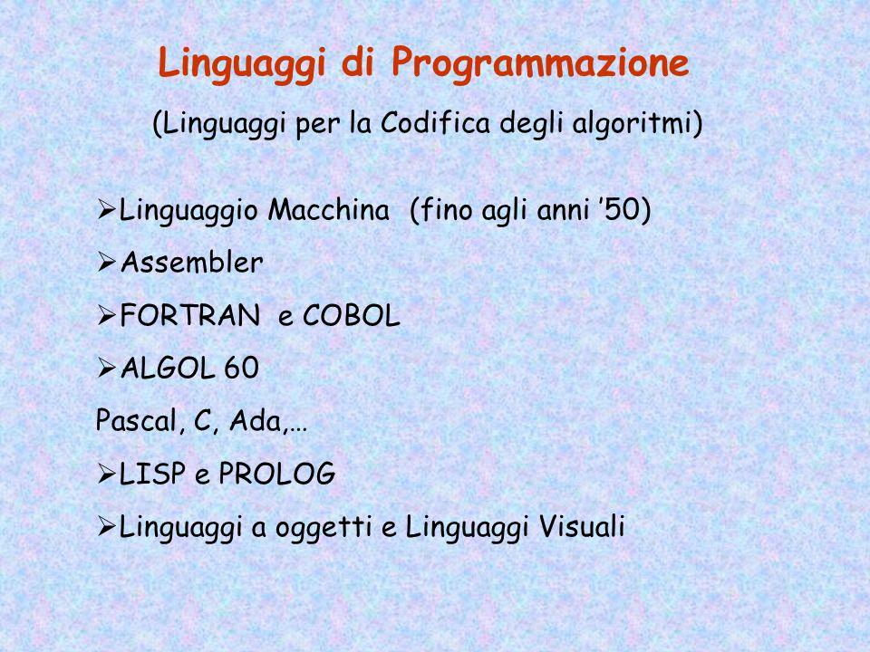 Linguaggi di Programmazione (Linguaggi per la Codifica degli algoritmi) Linguaggio Macchina (fino agli anni 50) Assembler FORTRAN e COBOL ALGOL 60 Pascal, C, Ada,… LISP e PROLOG Linguaggi a oggetti e Linguaggi Visuali