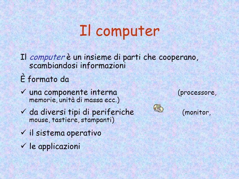 Un sistema Informatico Complesso Rete Geografica Rete Locale