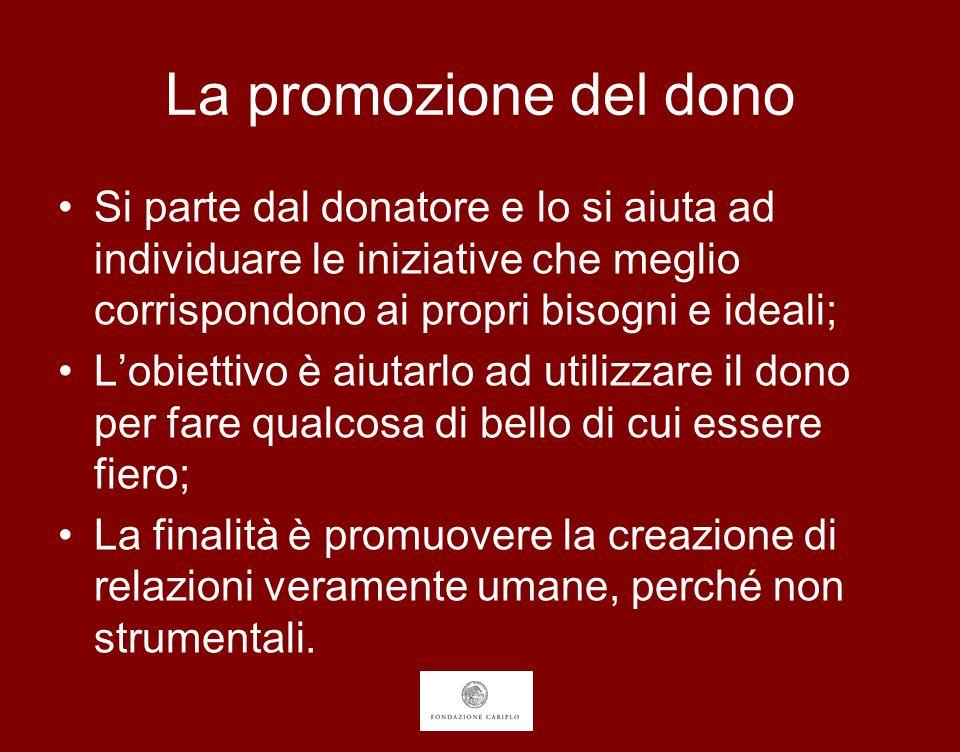 La promozione del dono Si parte dal donatore e lo si aiuta ad individuare le iniziative che meglio corrispondono ai propri bisogni e ideali; Lobiettiv