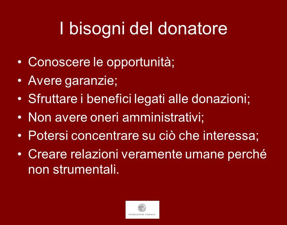 I bisogni del donatore Conoscere le opportunità; Avere garanzie; Sfruttare i benefici legati alle donazioni; Non avere oneri amministrativi; Potersi c