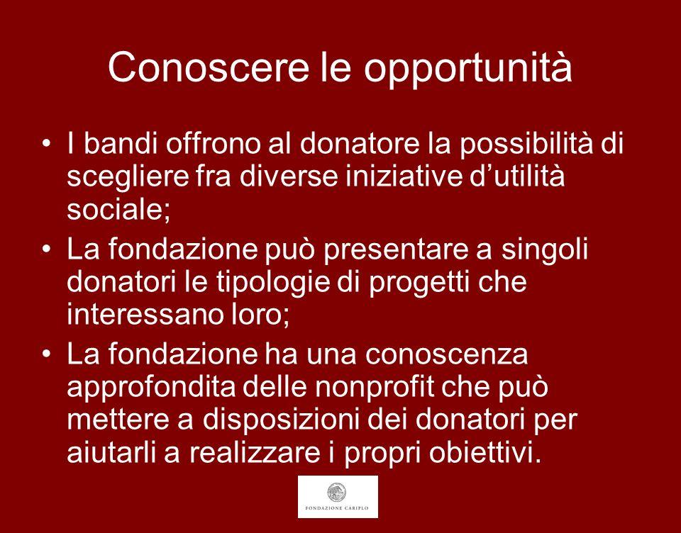 Conoscere le opportunità I bandi offrono al donatore la possibilità di scegliere fra diverse iniziative dutilità sociale; La fondazione può presentare