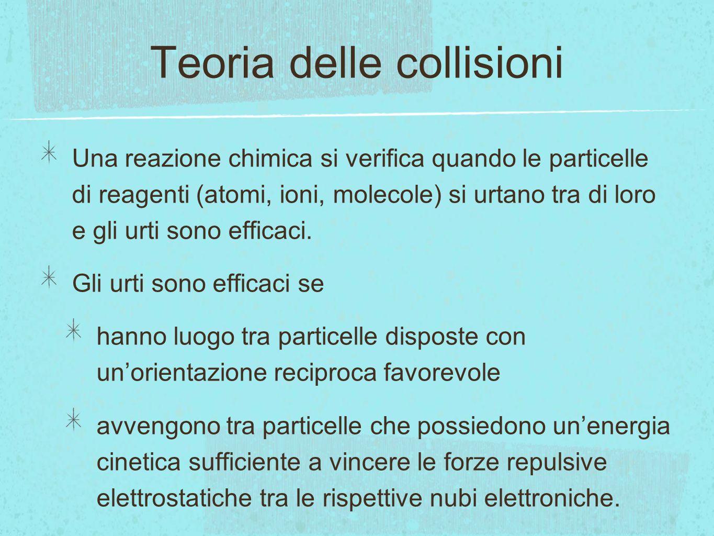 Teoria delle collisioni Una reazione chimica si verifica quando le particelle di reagenti (atomi, ioni, molecole) si urtano tra di loro e gli urti son
