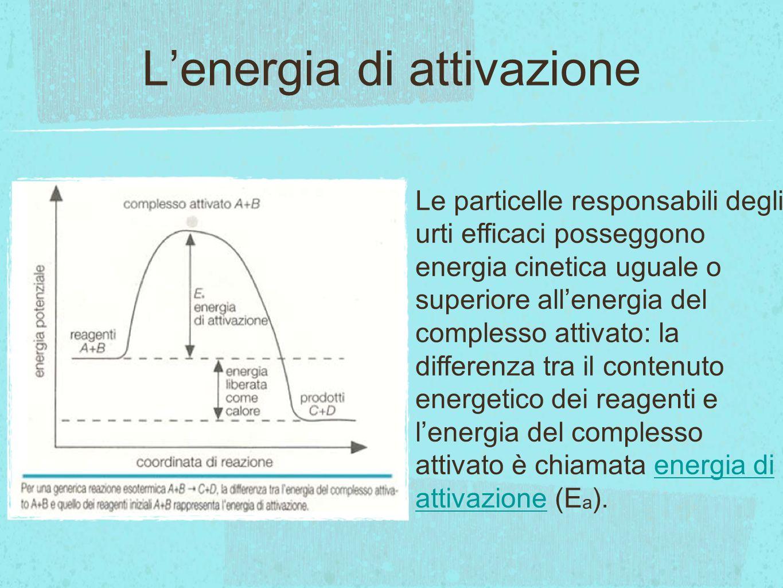 Lenergia di attivazione Le particelle responsabili degli urti efficaci posseggono energia cinetica uguale o superiore allenergia del complesso attivat