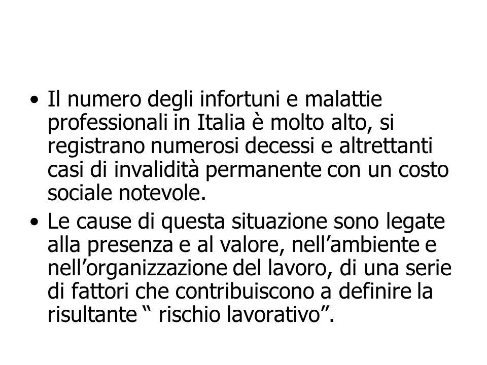 Il numero degli infortuni e malattie professionali in Italia è molto alto, si registrano numerosi decessi e altrettanti casi di invalidità permanente
