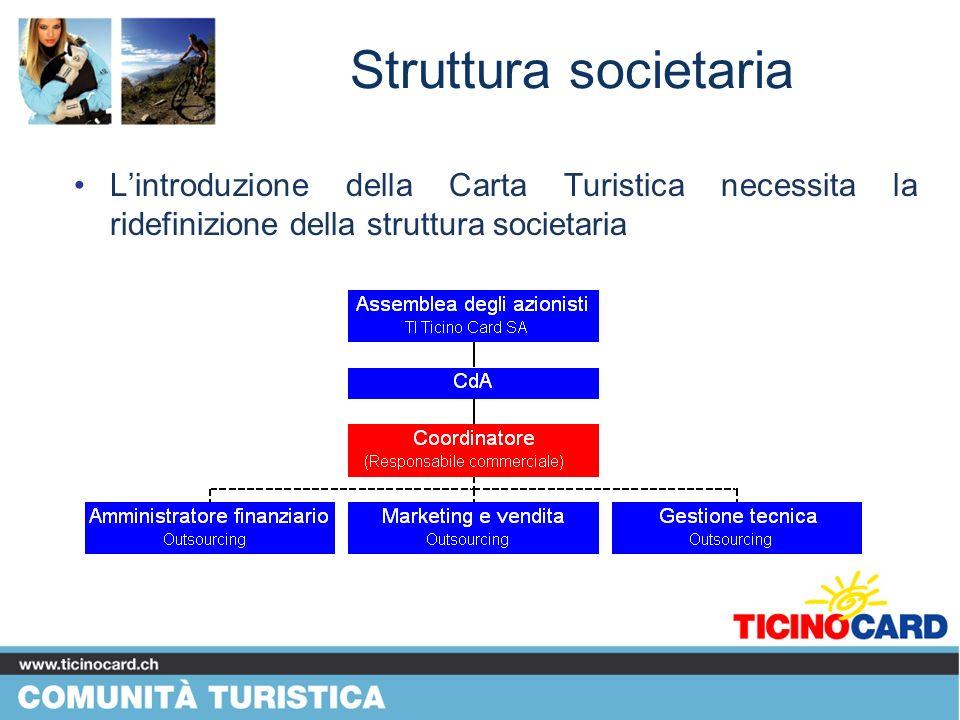 Struttura societaria Lintroduzione della Carta Turistica necessita la ridefinizione della struttura societaria