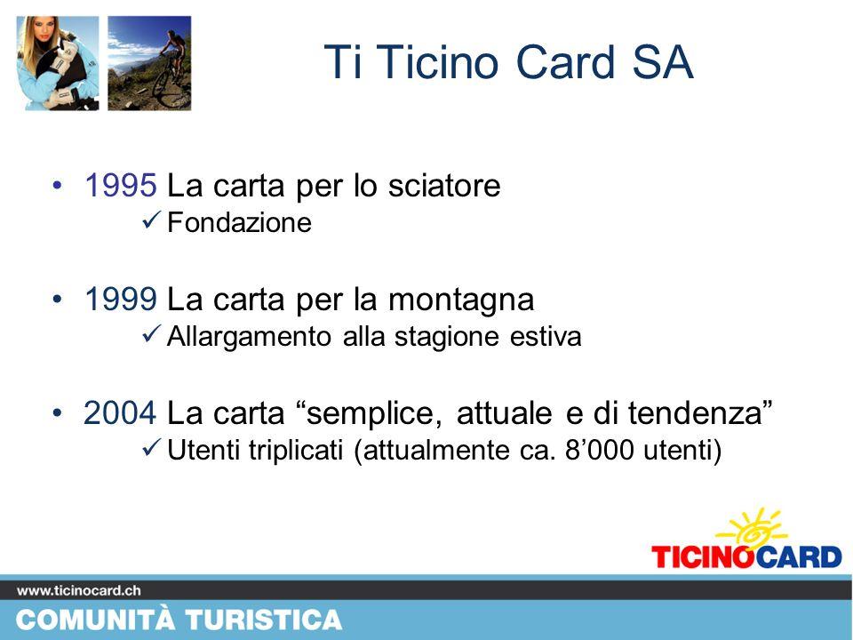 Ticinocard Carta Turistica MercatoContesto CARTA TURISTICA Adeguamento del Business Model