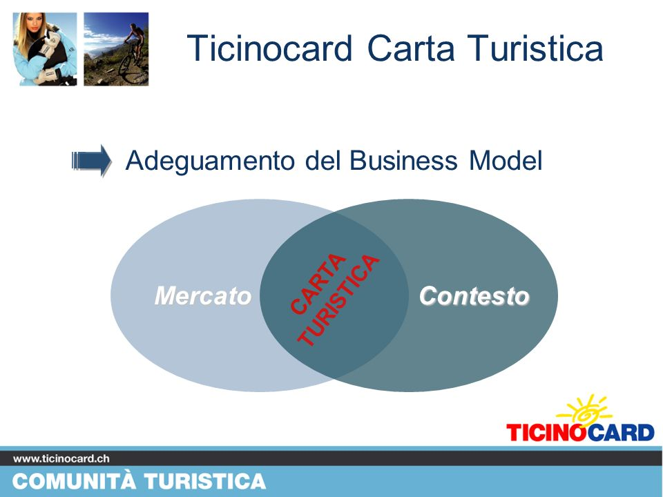 Ticinocard Carta Turistica MercatoContesto CARTA TURISTICA Adeguamento del Business Model