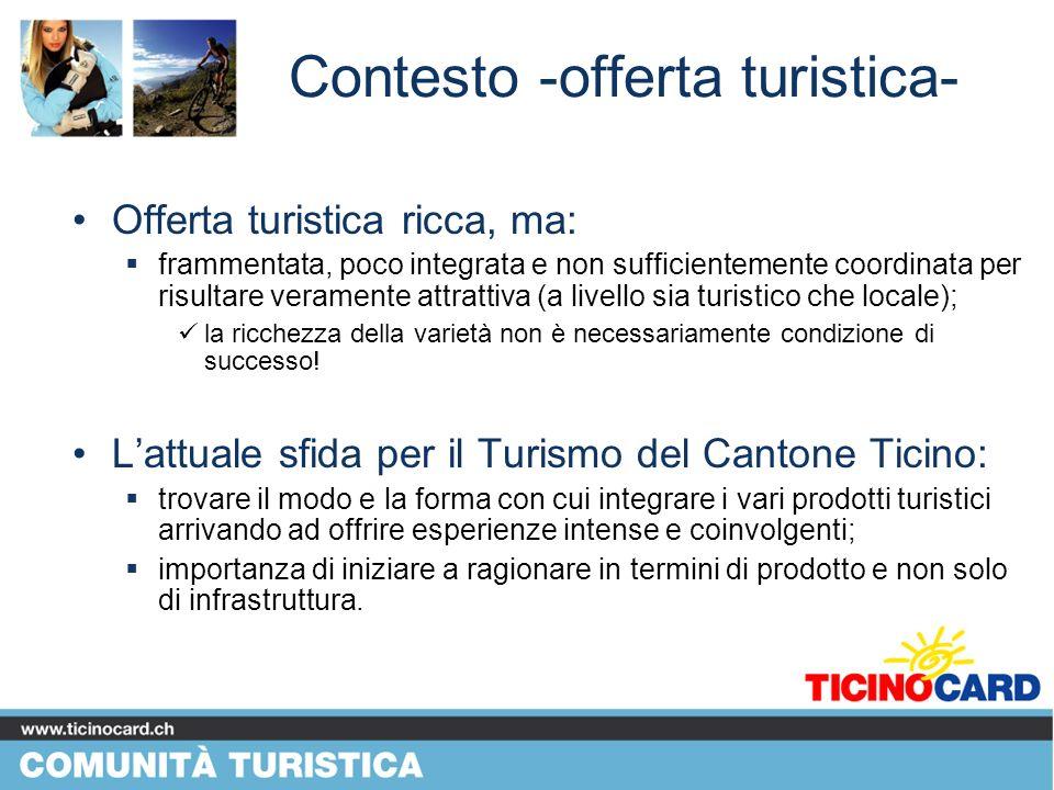 Ticinocard Carta Turistica La risposta alla sfida: la Carta Turistica capace di integrare i vari prodotti turistici esistenti e di stimolare la nascita di nuovi.