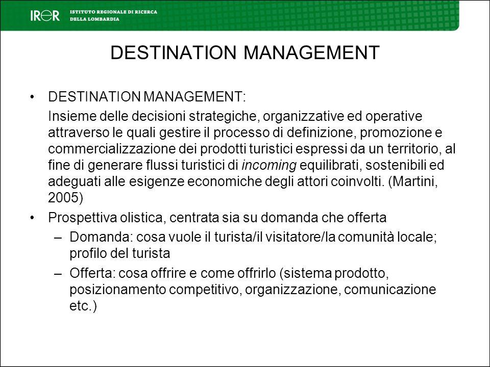 DESTINATION MANAGEMENT DESTINATION MANAGEMENT: Insieme delle decisioni strategiche, organizzative ed operative attraverso le quali gestire il processo