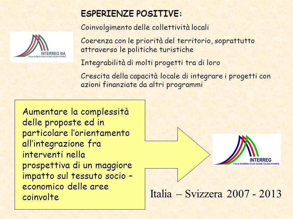 Le principali novità del nuovo PO Italia - Svizzera - Coordinatore unico di progetto - Territorio interessato (aree di flessibilità) - Tipi di progetto