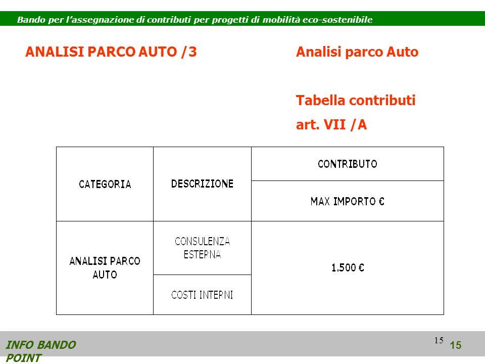 15 INFO BANDO POINT 15 ANALISI PARCO AUTO /3 Bando per lassegnazione di contributi per progetti di mobilità eco-sostenibile Analisi parco Auto Tabella contributi art.