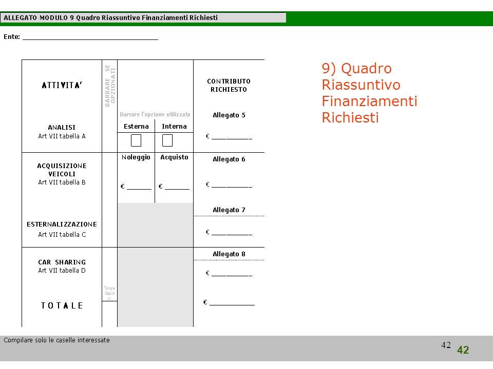 42 9) Quadro Riassuntivo Finanziamenti Richiesti
