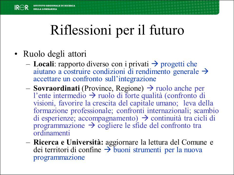 Riflessioni per il futuro Ruolo degli attori –Locali: rapporto diverso con i privati progetti che aiutano a costruire condizioni di rendimento general