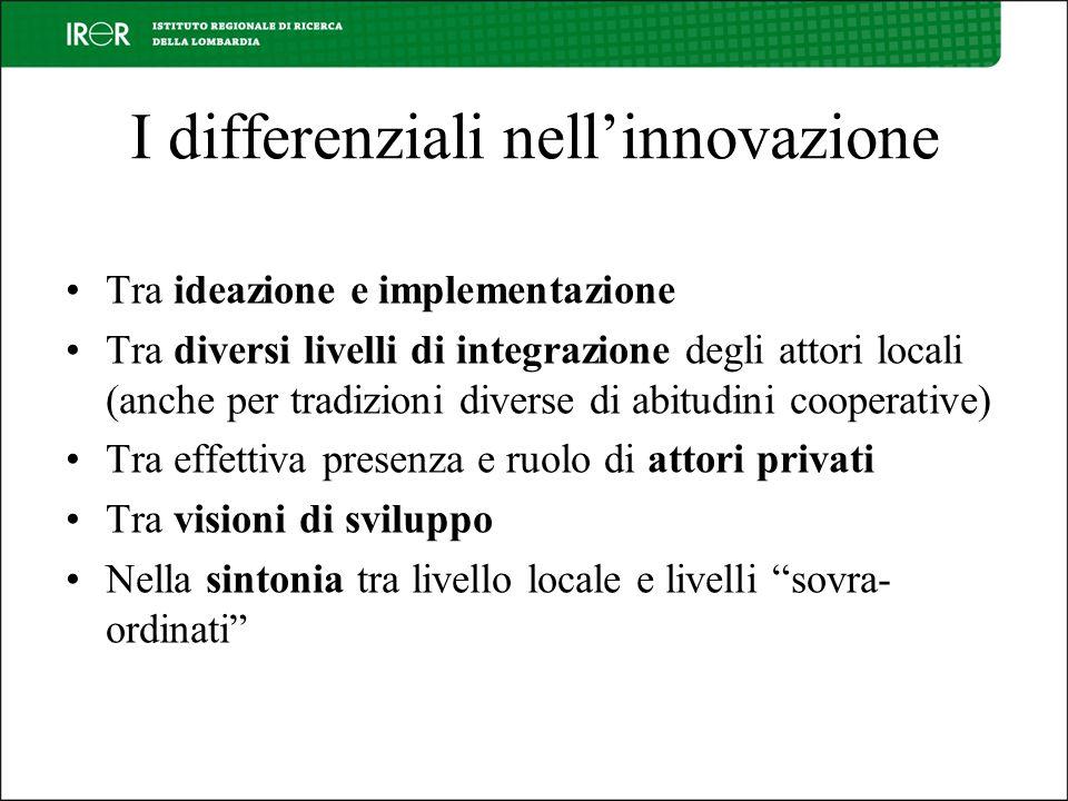 I differenziali nellinnovazione Tra ideazione e implementazione Tra diversi livelli di integrazione degli attori locali (anche per tradizioni diverse