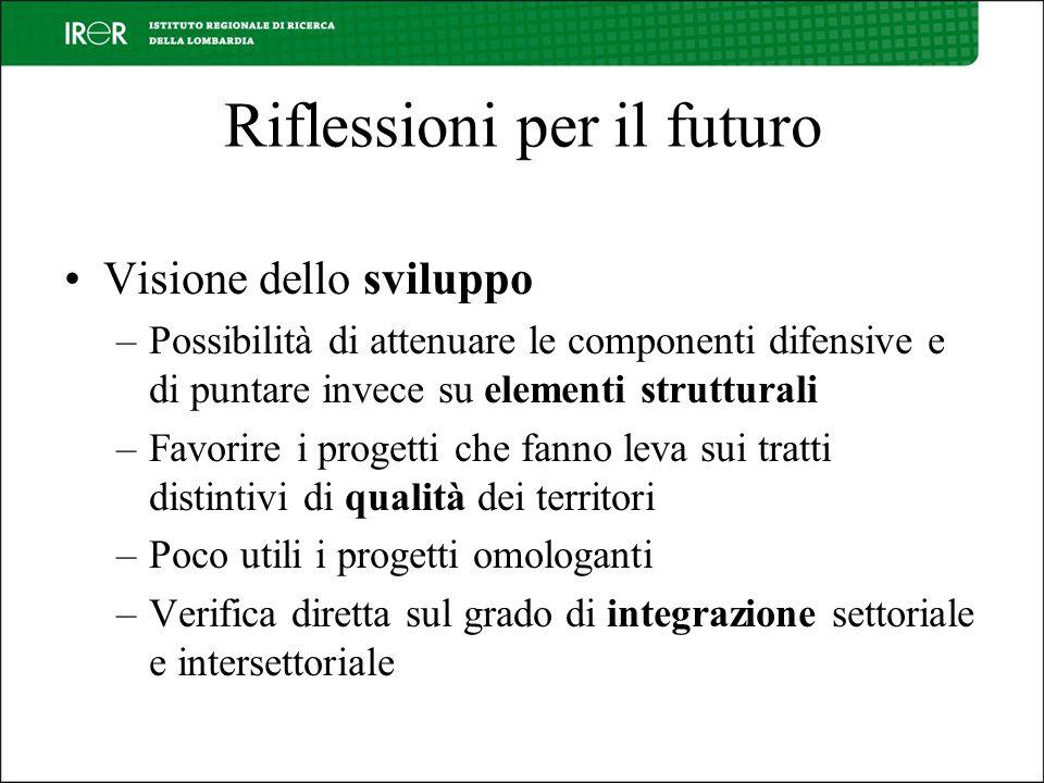 Riflessioni per il futuro Visione dello sviluppo –Possibilità di attenuare le componenti difensive e di puntare invece su elementi strutturali –Favori