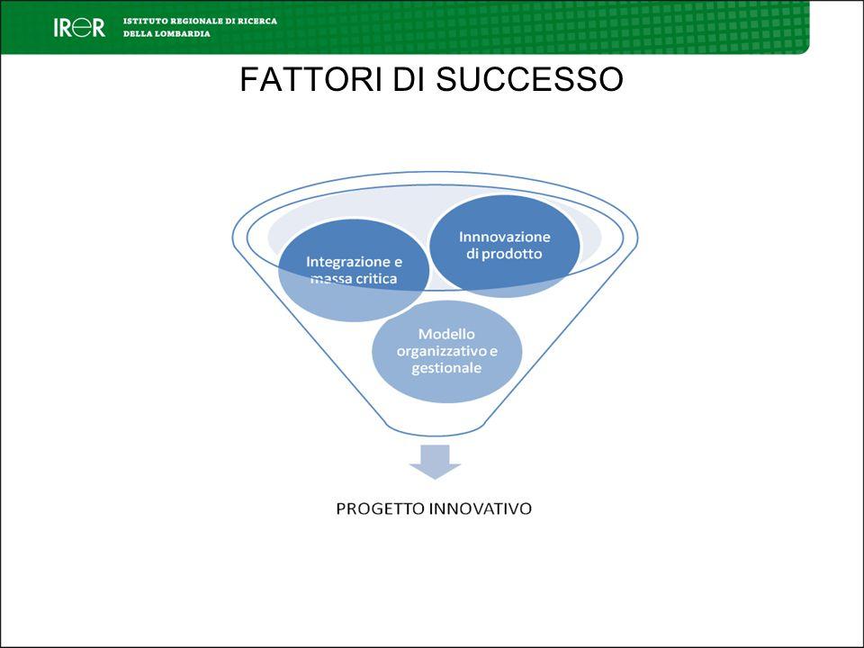 FATTORI DI SUCCESSO