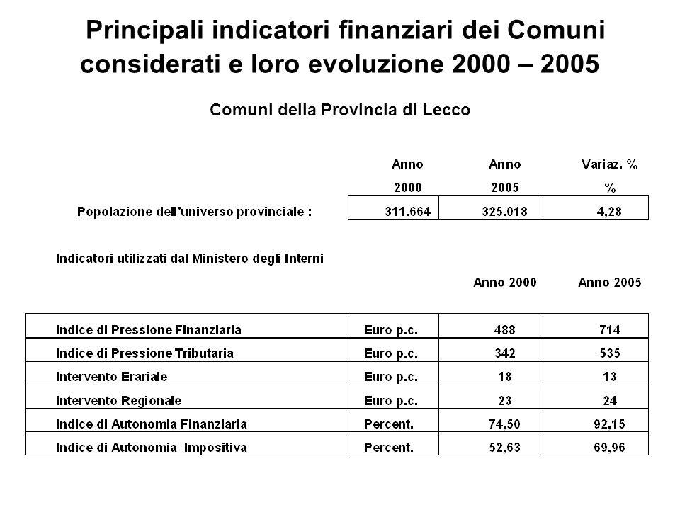 Principali indicatori finanziari dei Comuni considerati e loro evoluzione 2000 – 2005 Comuni della Provincia di Lecco