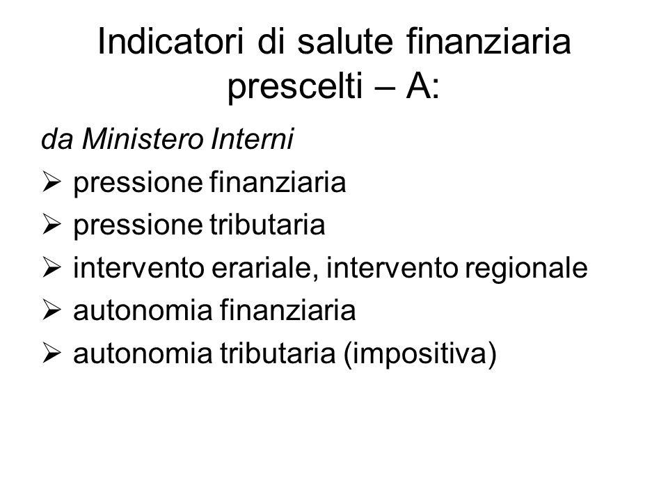 Indicatori di salute finanziaria prescelti – A: da Ministero Interni pressione finanziaria pressione tributaria intervento erariale, intervento regionale autonomia finanziaria autonomia tributaria (impositiva)