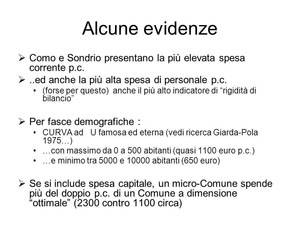 Alcune evidenze Como e Sondrio presentano la più elevata spesa corrente p.c...ed anche la più alta spesa di personale p.c.