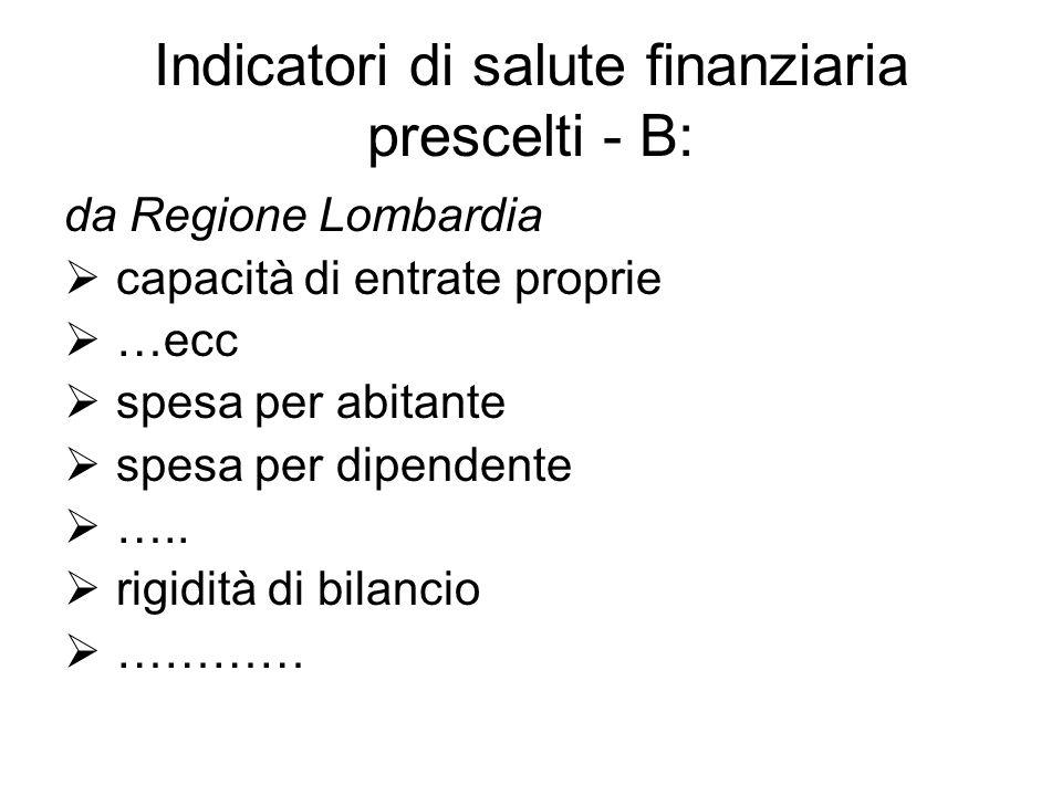 Indicatori di salute finanziaria prescelti - B: da Regione Lombardia capacità di entrate proprie …ecc spesa per abitante spesa per dipendente …..
