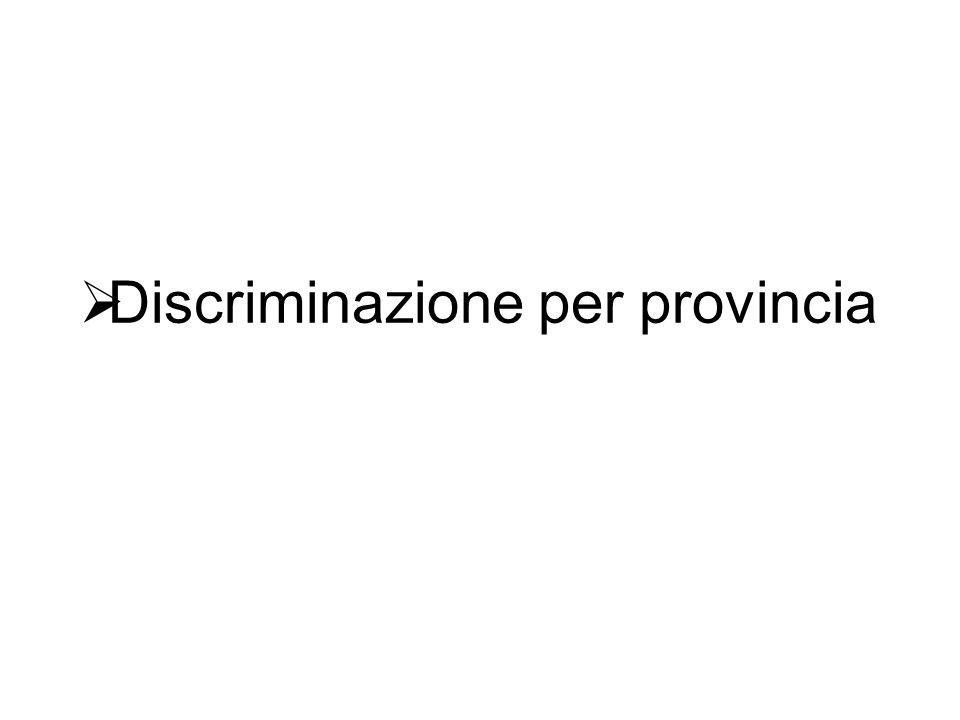 Discriminazione per provincia