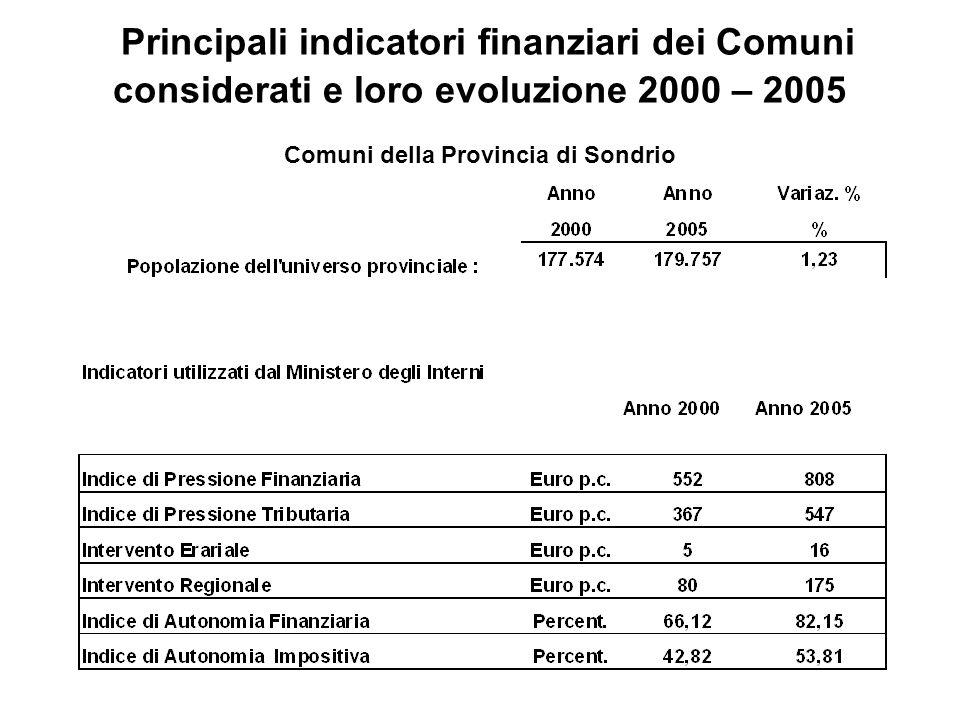 Principali indicatori finanziari dei Comuni considerati e loro evoluzione 2000 – 2005 Comuni della Provincia di Sondrio