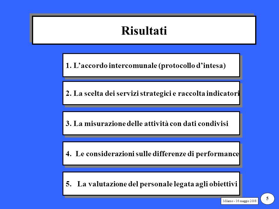 Risultati 1.Laccordo intercomunale (protocollo dintesa) 2.