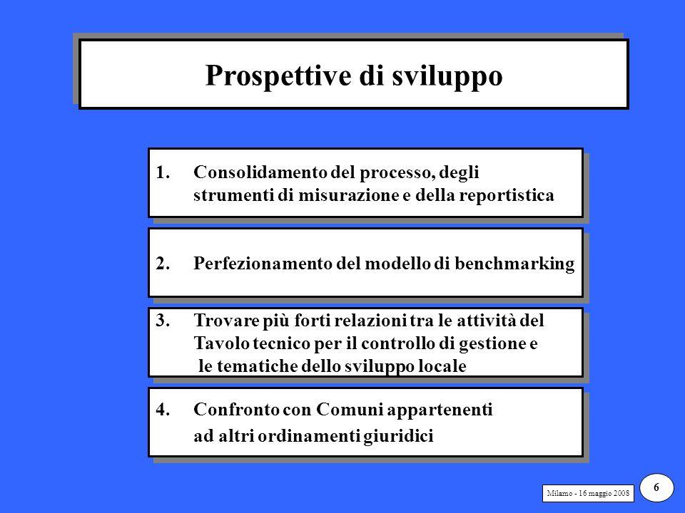 Prospettive di sviluppo 1.