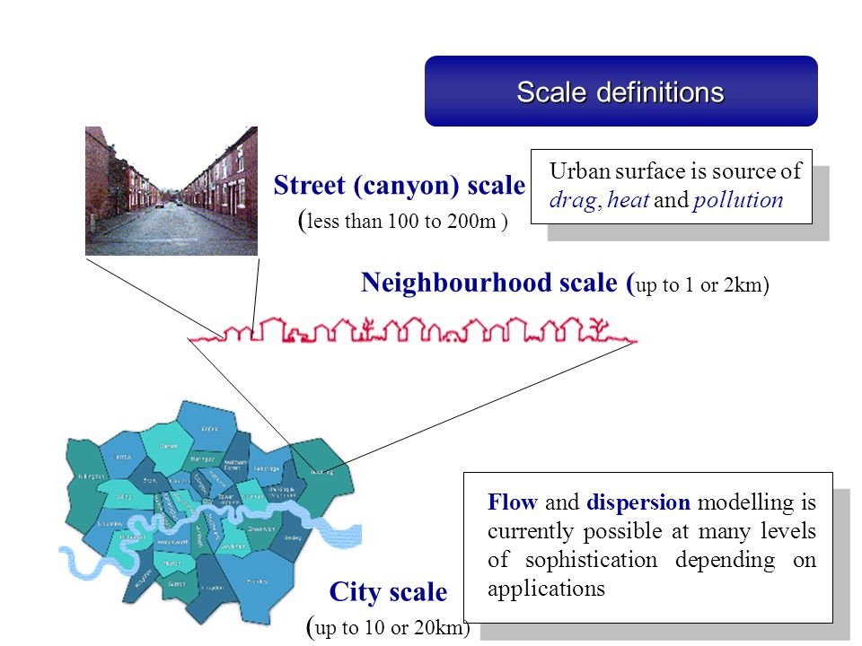Urban surface is source of drag, heat and pollution Street (canyon) scale ( less than 100 to 200m ) Neighbourhood scale ( up to 1 or 2km ) City scale ( up to 10 or 20km) Flow and dispersion modelling is currently possible at many levels of sophistication depending on applications Scale definitions