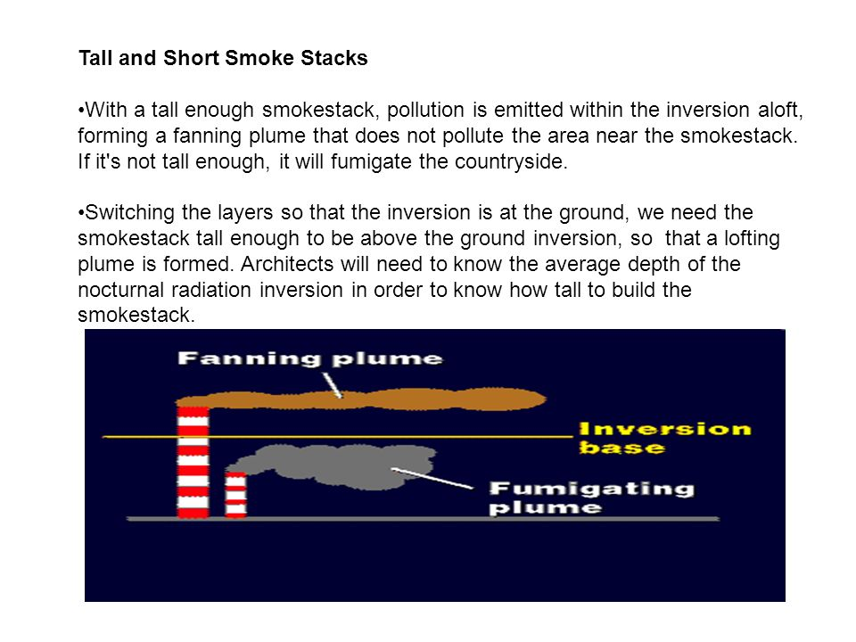 Tall and Short Smoke Stacks With a tall enough smokestack, pollution is emitted within the inversion aloft, forming a fanning plume that does not pollute the area near the smokestack.
