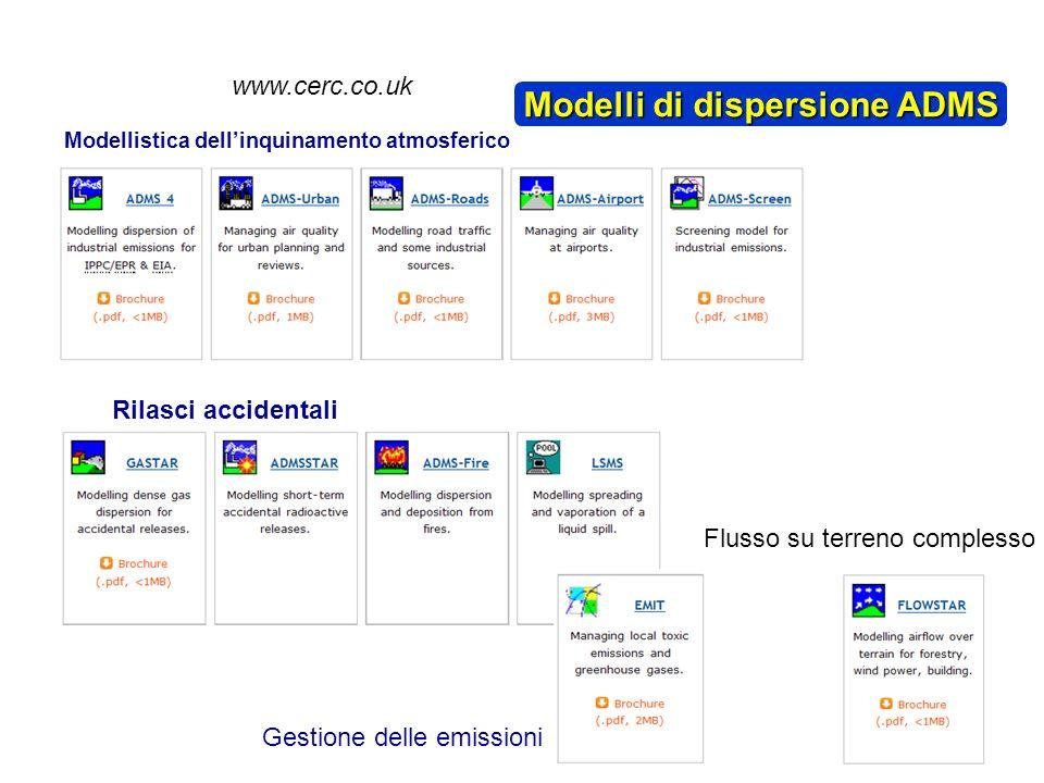 Modelli di dispersione ADMS Modellistica dellinquinamento atmosferico Rilasci accidentali Gestione delle emissioni Flusso su terreno complesso www.cerc.co.uk
