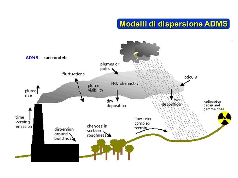 Modelli di dispersione ADMS