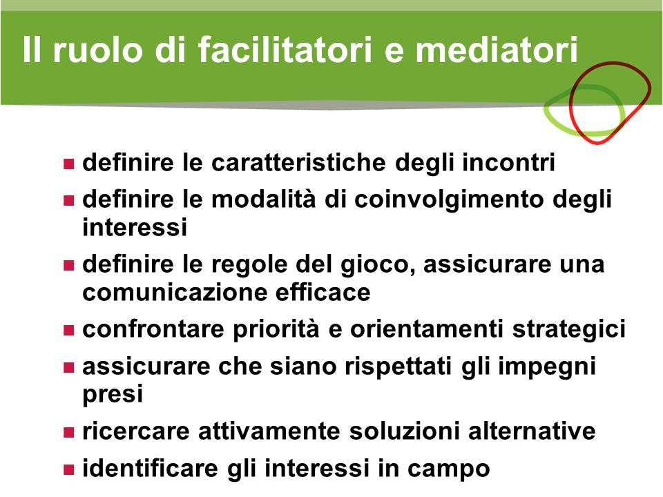 Il ruolo di facilitatori e mediatori definire le caratteristiche degli incontri definire le modalità di coinvolgimento degli interessi definire le reg