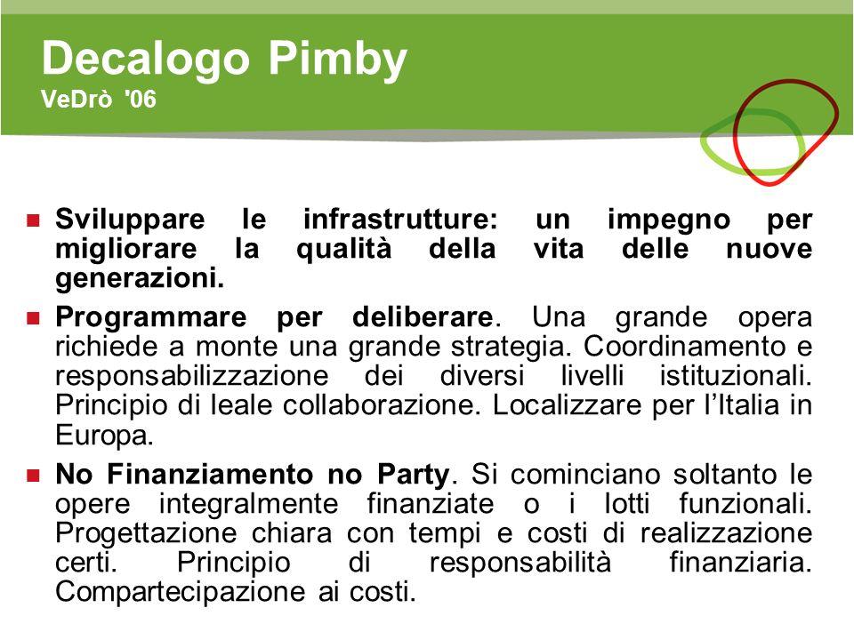 Decalogo Pimby VeDrò '06 Sviluppare le infrastrutture: un impegno per migliorare la qualità della vita delle nuove generazioni. Programmare per delibe