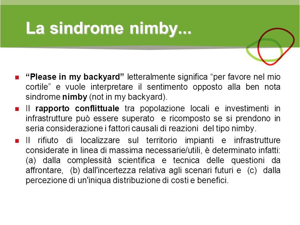 La sindrome nimby... Please in my backyard letteralmente significa per favore nel mio cortile e vuole interpretare il sentimento opposto alla ben nota