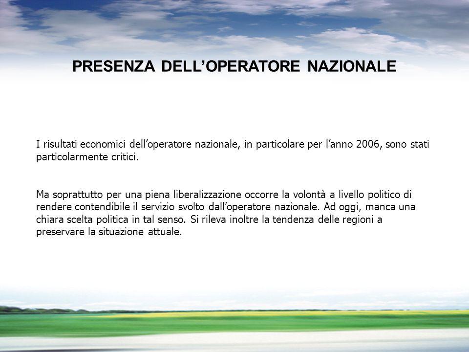 PROFILO DEL GRUPPO GRUPPO FNM LA LIBERALIZZAZIONE DEL TRASPORTO PUBBLICO LOCALE SITUAZIONE ITALIANA I risultati economici delloperatore nazionale, in