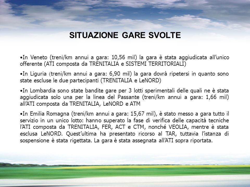 PROFILO DEL GRUPPO LA LIBERALIZZAZIONE DEL TRASPORTO PUBBLICO LOCALE STATO DI AVANZAMENTO In Veneto (treni/km annui a gara: 10,56 mil) la gara è stata aggiudicata allunico offerente (ATI composta da TRENITALIA e SISTEMI TERRITORIALI) In Liguria ( treni/km annui a gara: 6,90 mil) la gara dovrà ripetersi in quanto sono state escluse le due partecipanti (TRENITALIA e LeNORD) In Lombardia sono state bandite gare per 3 lotti sperimentali delle quali ne è stata aggiudicata solo una per la linea del Passante (treni/km annui a gara: 1,66 mil) allATI composta da TRENITALIA, LeNORD e ATM In Emilia Romagna (treni/km annui a gara: 15,67 mil), è stato messo a gara tutto il servizio in un unico lotto: hanno superato la fase di verifica delle capacità tecniche lATI composta da TRENITALIA, FER, ACT e CTM, nonché VEOLIA, mentre è stata esclusa LeNORD.