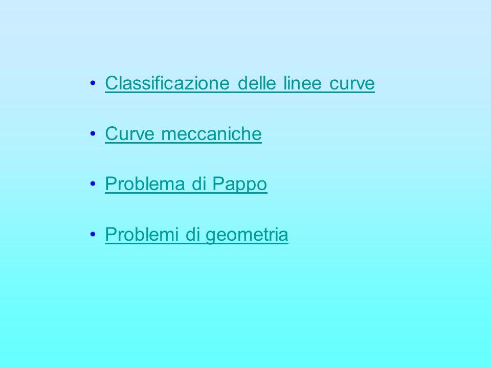 Classificazione delle linee curve Curve meccaniche Problema di Pappo Problemi di geometria