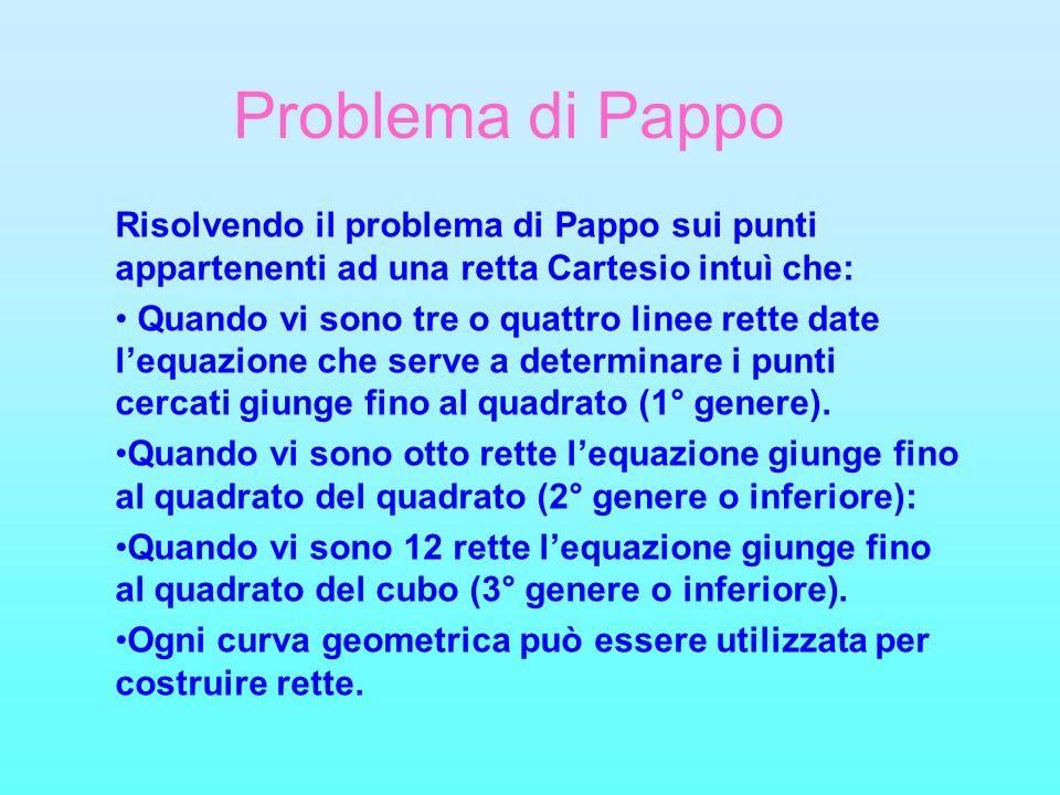 Illustrazione Problema di Pappo Cartesio si servì del problema di Pappo per dare spiegazioni alle sue intuizioni secondo le quali le linee curve si possono classificare in determinati generi a seconda dellequazione che le rappresenta.