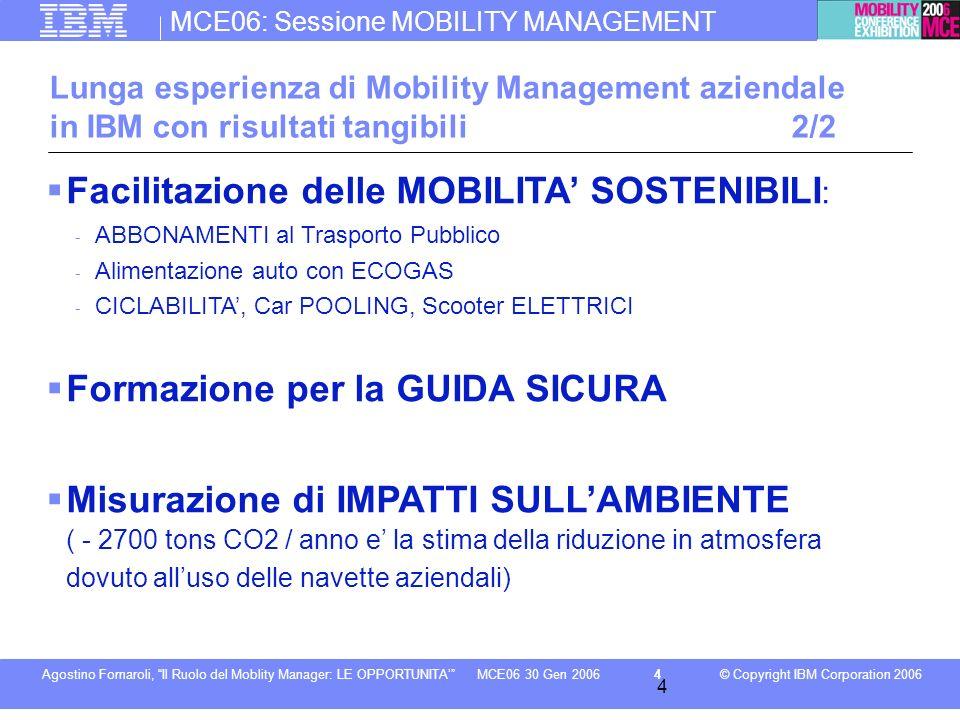 MCE06: Sessione MOBILITY MANAGEMENT © Copyright IBM Corporation 2006Agostino Fornaroli, Il Ruolo del Moblity Manager: LE OPPORTUNITA5MCE06 30 Gen 2006 5 Levoluzione nel ruolo di Mobility Manager: LE OPPORTUNITA CHI AGISCE DA ANNI NELLA MOBILITA SOSTENIBILE CON ESPERIENZE E RISULTATI, PUO METTERE A DISPOSIZIONE SOLUZIONI AFFIDABILI PER TRASFORMARE VINCOLI IN OPPORTUNITA
