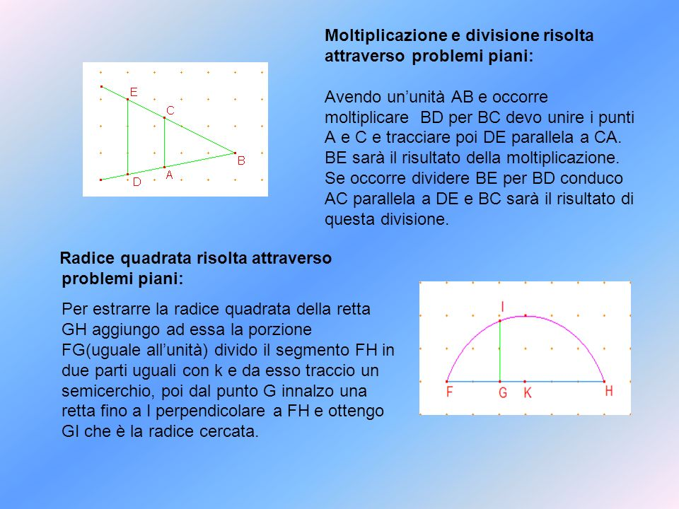 Moltiplicazione e divisione risolta attraverso problemi piani: Avendo ununità AB e occorre moltiplicare BD per BC devo unire i punti A e C e tracciare poi DE parallela a CA.