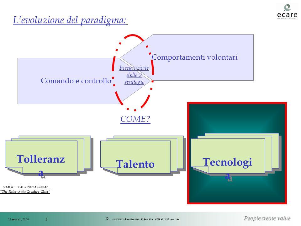 © People create value 31 gennaio, 2006 proprietary & confidential - E-Care Spa - 2006 all rights reserved 5 Levoluzione del paradigma: Comando e contr