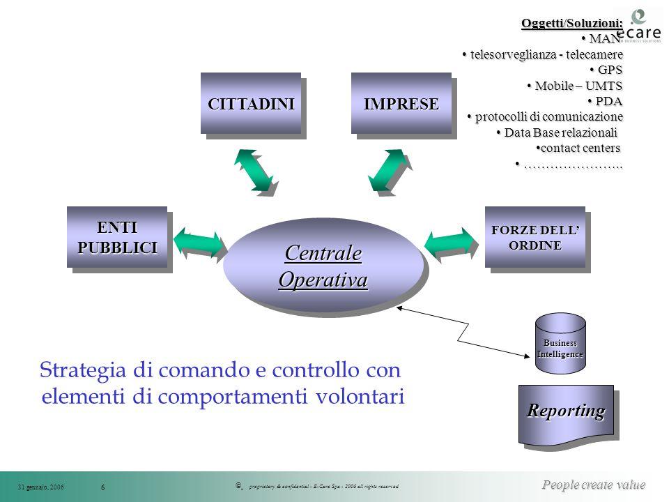 © People create value 31 gennaio, 2006 proprietary & confidential - E-Care Spa - 2006 all rights reserved 6 Alcuni Indicatori Oggetti/Soluzioni: MAN M