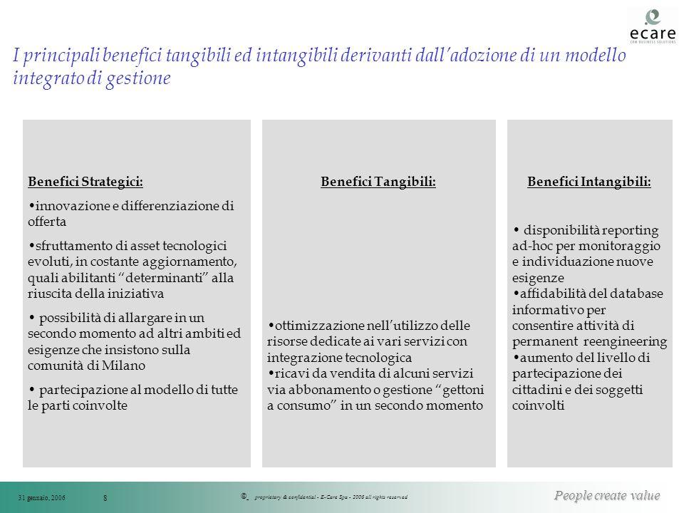 © People create value 31 gennaio, 2006 proprietary & confidential - E-Care Spa - 2006 all rights reserved 8 Benefici Strategici: innovazione e differe
