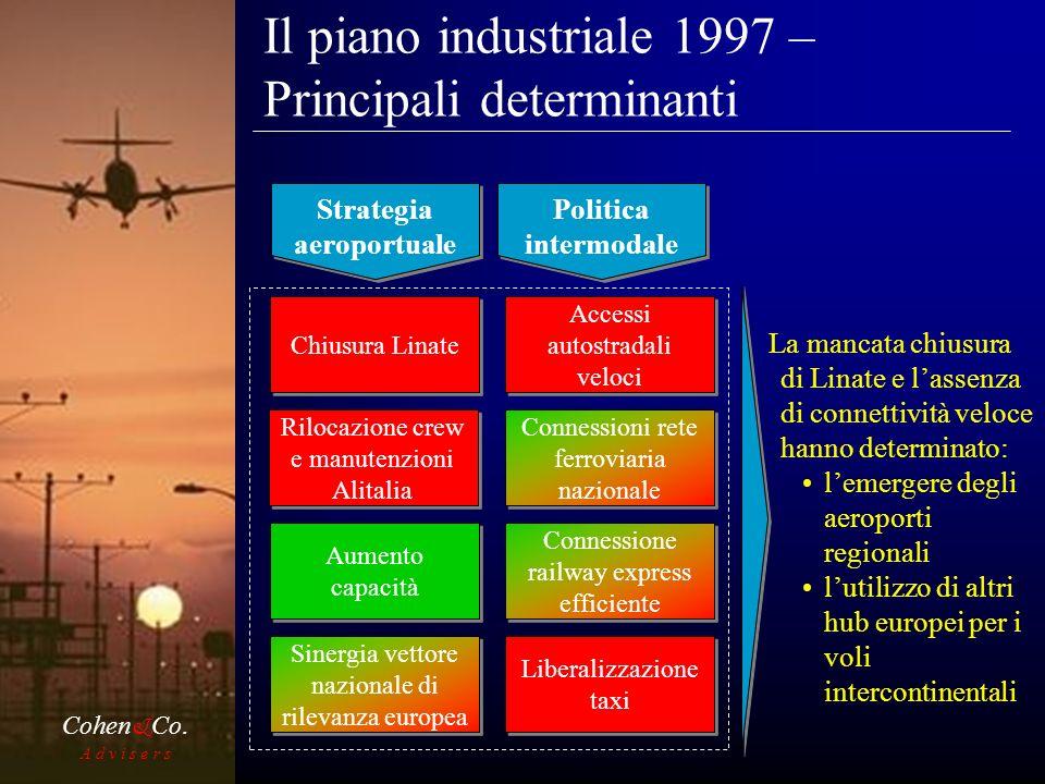 Il piano industriale 1997 – Principali determinanti A d v i s e r s Cohen & Co.