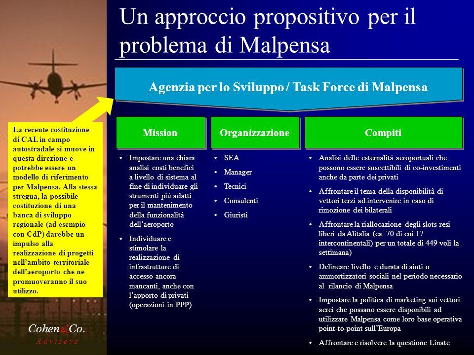 Un approccio propositivo per il problema di Malpensa A d v i s e r s Cohen & Co.